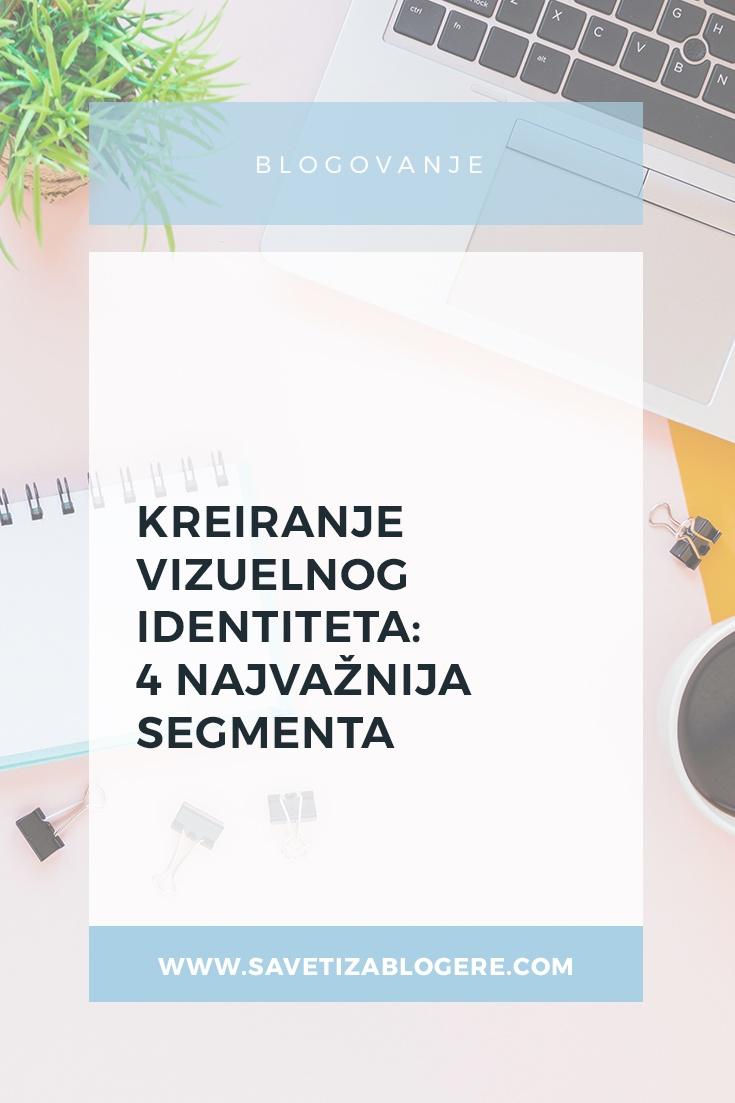 Kreiranje vizuelnog identiteta